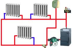 Схема соединения элементов отопления.
