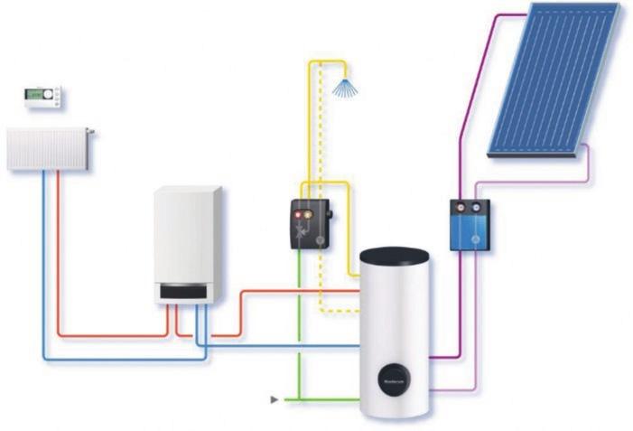 Схема отопления дома с