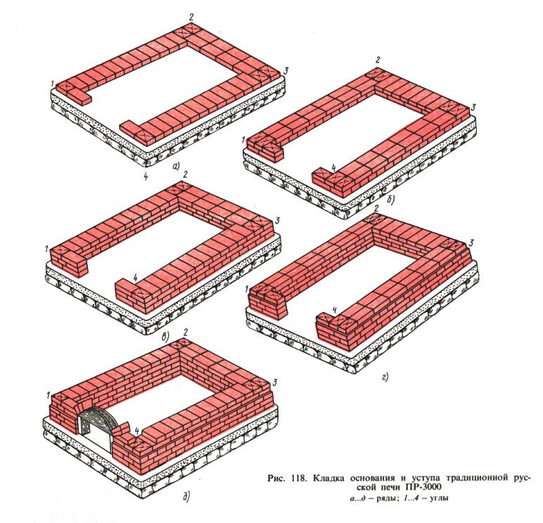 Схема ламбрекенов своими руками