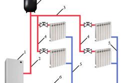 Простая однотрубная схема отопления