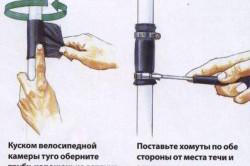Схема заклеивания протечки радиатора