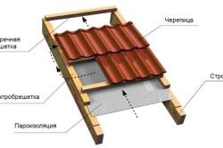 Схема теплоизоляции крыши чердака