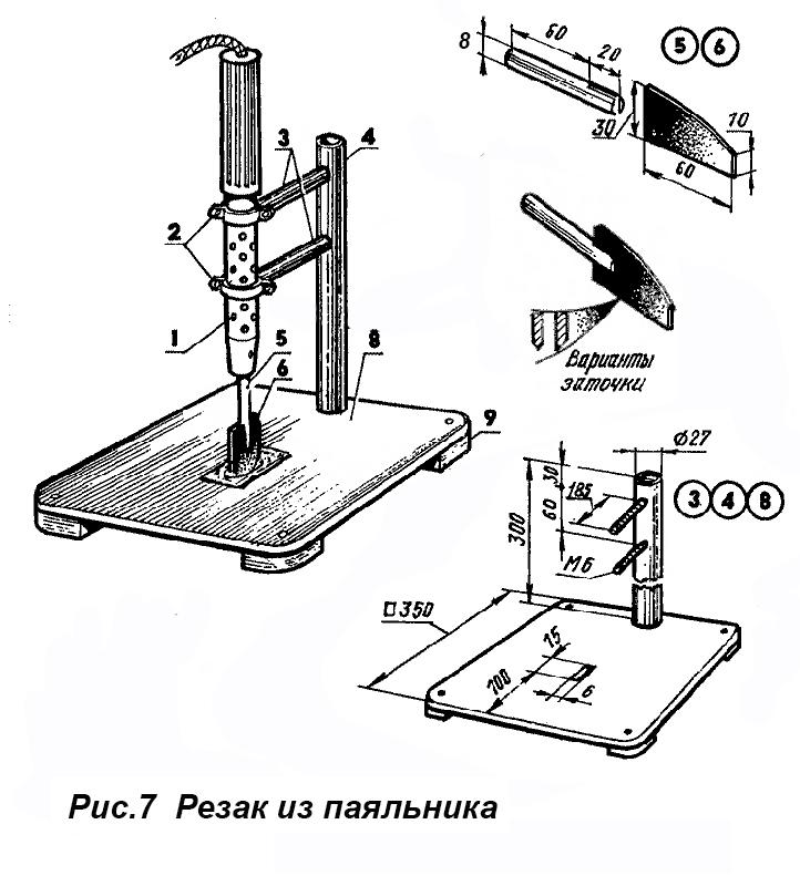 Аппарат для выжигания Лесная мастерская Подружке 1158201