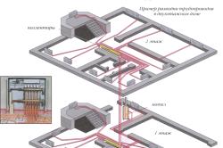 Схема двухтрубной лучевой горизонтальной разводки системы отопления.
