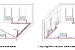 Схема однотрубного и двухтрубного отопления