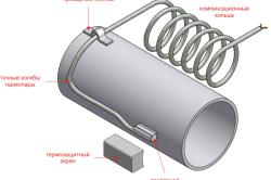 Устройство котла-печи из труб и стали