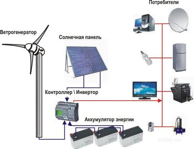 Схема солнечной батареи для