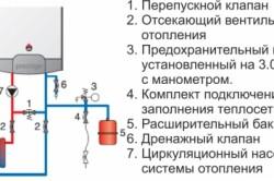 Схема подключения газового одноконтурного котла