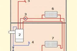 Схема подключения газового двухконтурного котла напрямую