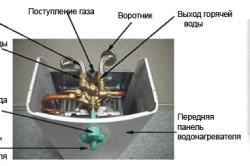 Схема устройства газовой колонки.