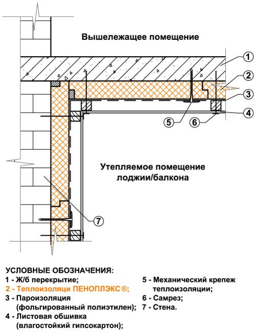 Утепление потолка балкона.