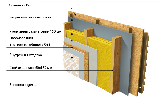 Производители теплоизоляция материалы