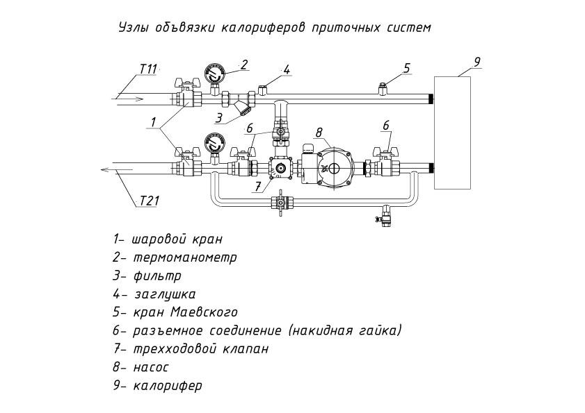 Схема узлов обвязки
