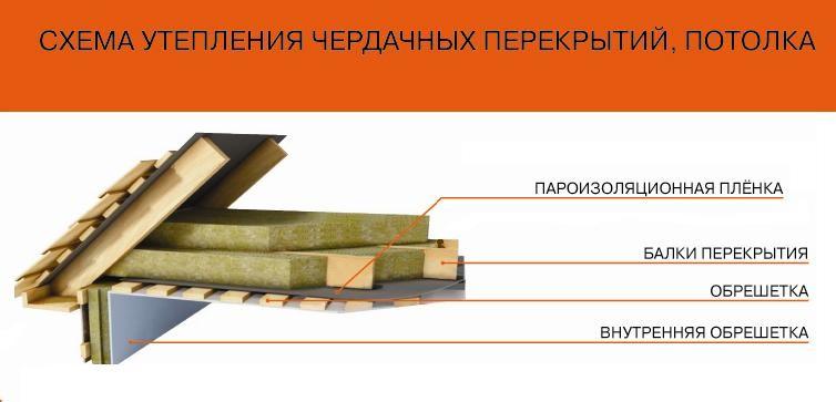Клей плиточный для керамогранита knauf
