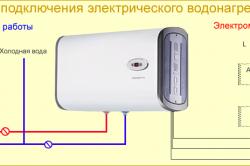 Как сделать заземление для водонагревателя: этапы устройства
