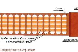 Схема инфракрасного обогревателя.