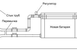 Схема замены батарей в ванной