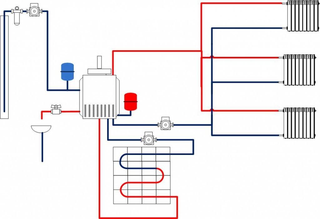 Схема подключения системы отопления закрытого типа