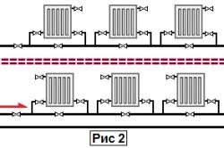 Схема однотрубной горизонтальной разводки для двухэтажного дома