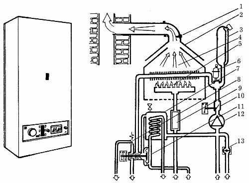 Внешний вид и схема устройства