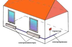 Схема электрического отопления дома.