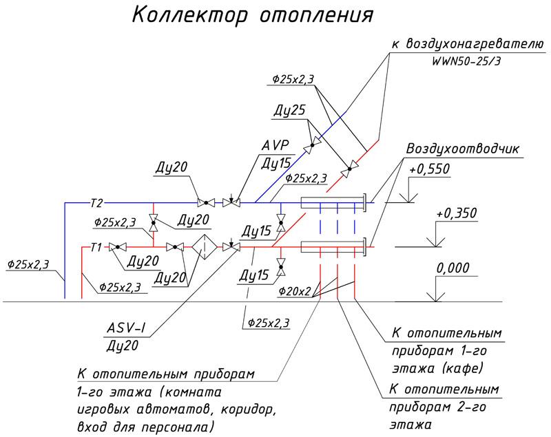 Схема коллектора отопления.