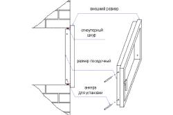 Схема монтажа дверцы печи