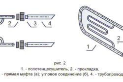 Схема устройства полотенцесушителя.