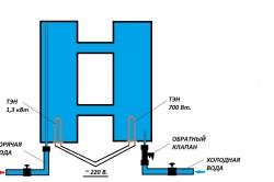 Схема слива воды из плоского водонагревателя
