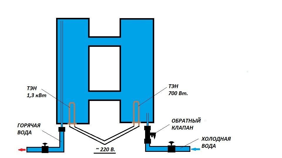 Схема слива воды из плоского