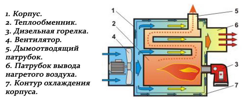 Схема дизельного