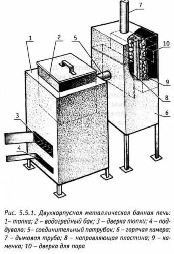 Схема двухкорпусной банной