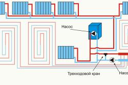 Схема двухтрубной разводки биметаллических радиаторов