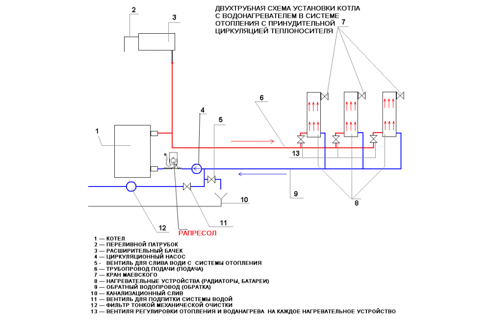 Схема подключения отопления в частном одноэтажном доме своими руками