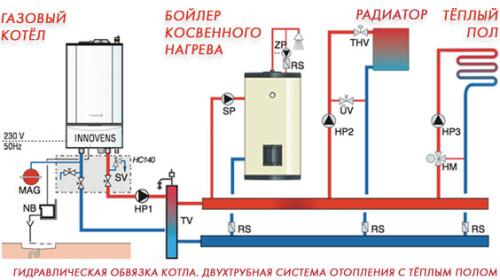 Система отопления квартиры своими руками фото 447