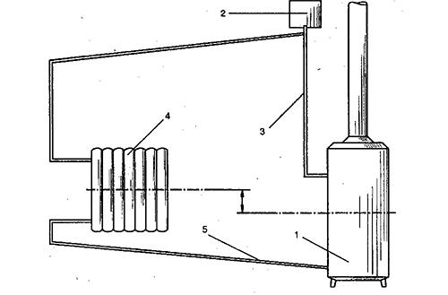 Схема гравитационного