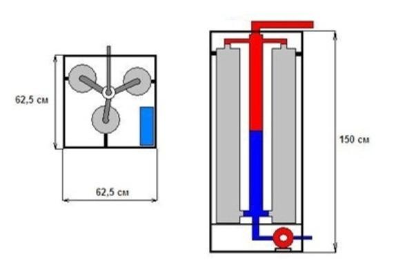 Схема индукционного вихревого