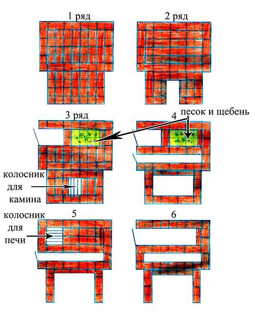 Схема кладки печи-камина с