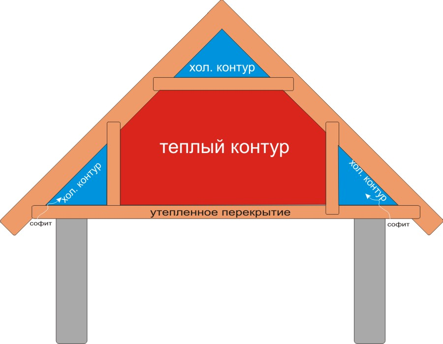 isolation thermique sol castorama devis chantier nord entreprise sobphq. Black Bedroom Furniture Sets. Home Design Ideas
