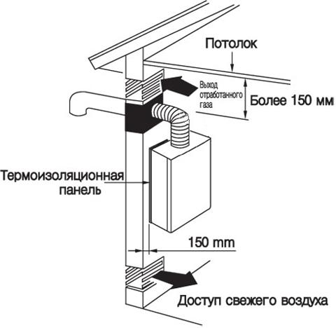 Схема монтажа газового котла