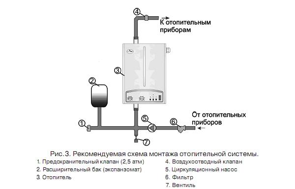 Схема монтажа электрического котла