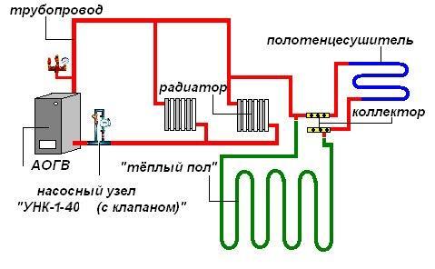 Схема монтажа котла на твердом