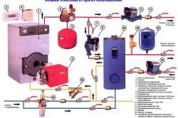 Схема монтажа одноконтурного газового котла