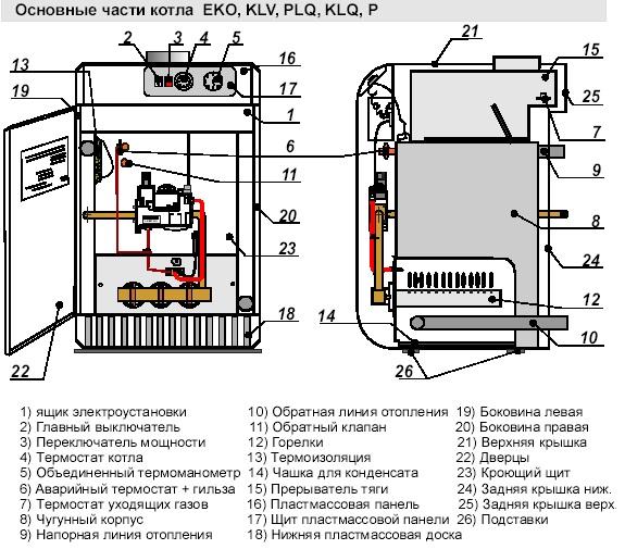Схема напольного газового