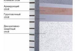 Схема облицовки здания сайдингом