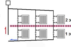 Схема однотрубной вертикальной системы отопления