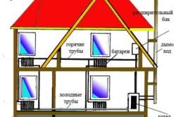 Схема отопления двухэтажного дома своими руками