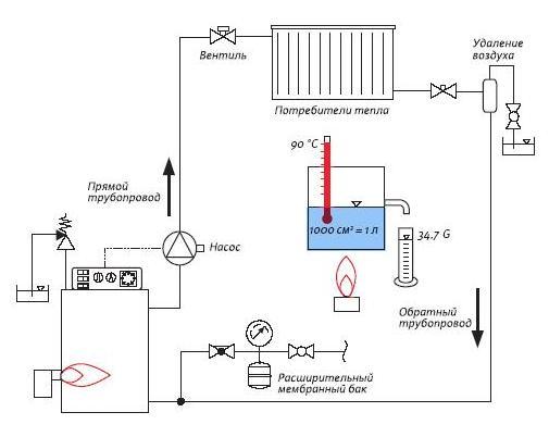 radiateur electrique ou gaz  u00e0 champigny-sur-marne - beauvais
