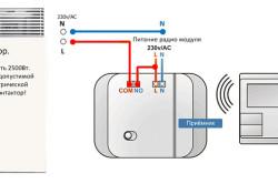 Электрические конвекторы отопления как правильно выбрать