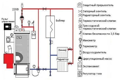 Газовый котел своими руками чертежи